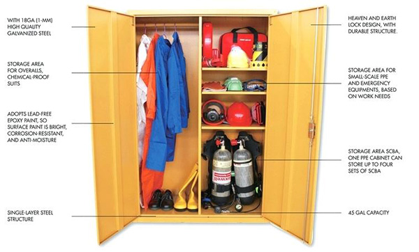 chemical safety cabinet cabinets from environmental storage